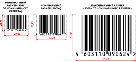 Расшифровка Штрих Кода Код Изготовителя