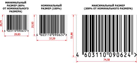 Штрафы за нарушение маркировки