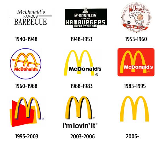 mcdonalds environment strategy